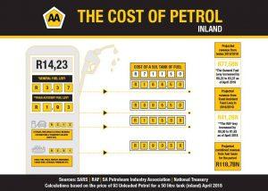 Price Hike : Fuel goes up again 30516004 1911613302202698 3260302754101595676 n 300x214