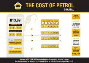Price Hike : Fuel goes up again 30572003 1911613315536030 3729027541926049149 n 300x214