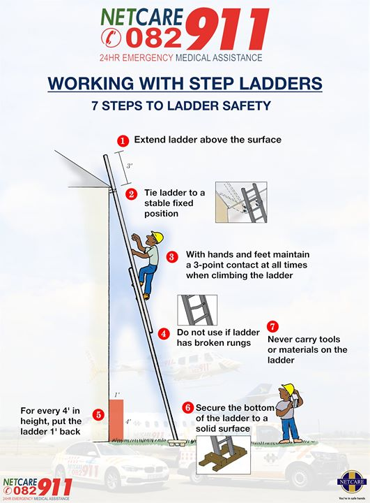 36711062_1861008043920323_6902970733480116224_o  Working with Step Ladders: 7 Steps to Ladder Safety. 36711062 1861008043920323 6902970733480116224 o
