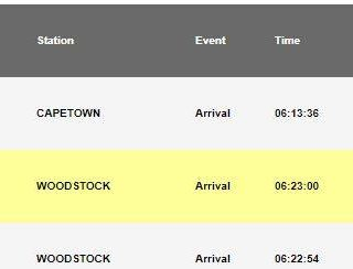 36765326_2548326145192956_5767940078353514496_n  #Trainreport  #CapeFlatsLineCT  Please see the current trains operating to and … 36765326 2548326145192956 5767940078353514496 n 320x244
