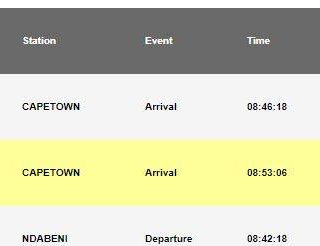 36849098_2548515721840665_8094502503724351488_n  #Trainreport  #CapeFlatsLineCT  Please see the current trains operating to and … 36849098 2548515721840665 8094502503724351488 n 320x246