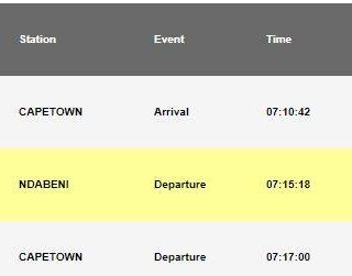 36912334_2548397281852509_6036358590707531776_n  #Trainreport  #CapeFlatsLineCT  Please see the current trains operating to and … 36912334 2548397281852509 6036358590707531776 n 320x251
