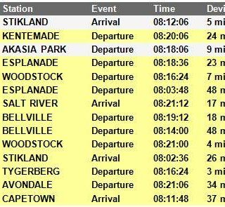 37030233_2555109971181240_105022679215505408_n  #Trainreport  #NorthernLineCT  Please see the current trains operating to and f… 37030233 2555109971181240 105022679215505408 n 320x295