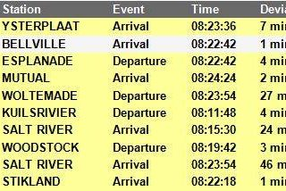37146848_2557508537608050_4253919443148603392_n  #Trainreport  #NorthernLineCT  Please see the current trains operating to and f… 37146848 2557508537608050 4253919443148603392 n 320x214