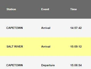 37186635_2564585813566989_5505038000519643136_n  #Trainreport  #CapeFlatsLineCT  Please see the current trains operating to and … 37186635 2564585813566989 5505038000519643136 n 320x244