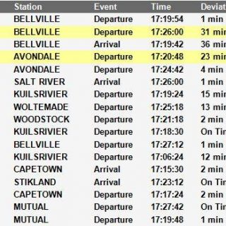 #Trainreport  #NorthernLineCT  Please see the current trains operating to and f… 37371441 2569288046430099 5441425720934924288 n 320x320