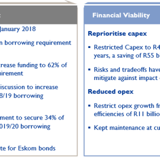 #EskomIR2018 indicates efforts at improving liquidity and financial viability t… 37687863 2321515851208479 692288143306522624 n 320x320