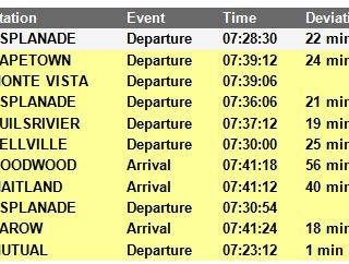 #Trainreport  #CapeFlatsLineCT  Please note the trains currently operating to a… 37868252 2589131004445803 4688524357742362624 n 320x242