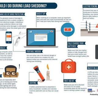 Important considerations during  #loadshedding 38071740 2336852436341487 3383027459954835456 o 320x320