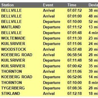 #Trainreport #NorthernLineCT Please note the current trains operating to and fro… 42059057 2700243866667849 3683253580980027392 n 320x320