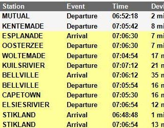 #Trainreport #NorthernLineCT   Please see current trains operating to and from C… 42568111 2715451545147081 5498976255476760576 n 320x251