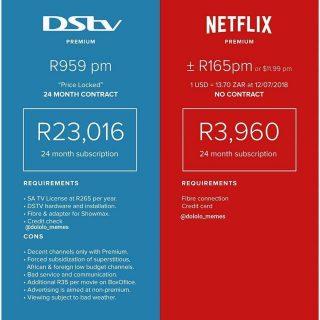 MultiChoice wants government to ban Netflix because of 'unfair advantage'  R165p… MultiChoice wants government to ban Netflix because of unfair advantage R165p 320x320
