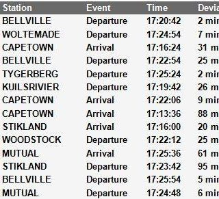 #Trainreport #NorthernLineCT   Please see the current trains operating to and fr… 43004260 2733473226678246 6703108278651453440 n 320x291