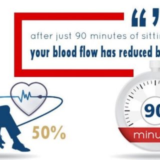 World Thrombosis Day: Did you know that after just 90 minutes of sitting still y… 43879747 2000482356639557 2180817945746210816 n 320x320