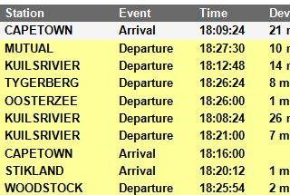 #Trainreport #NorthernLineCT   Please see the current trains operating to and fr… 45571245 2807581672600734 659939957166571520 n 320x215