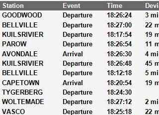 #Trainreport #NorthernLineCT   Please see the current trains operating to and fr… 45977470 2817573054934929 1739567685953388544 n 320x231