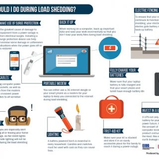 #DYK what to do during  loadshedding? Follow our infographic for tips 46493038 2514001318626597 6493752318306025472 n 320x320