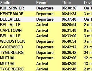 #Trainreport #NorthernLineCT   Please see the current trains operating to and fr… 46501885 2836634493028785 4913461411465658368 n 320x248