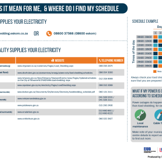 Do you know where to find your #loadshedding schedule?  Check out our infographi… 47073000 2531252863568109 8018983930550026240 o 320x320