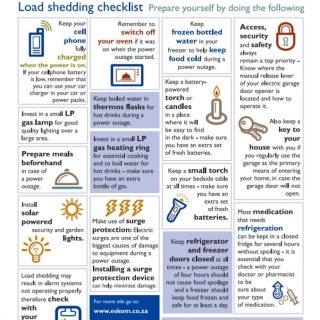 #Loadshedding checklist 47340680 2543043789055683 8923609377160560640 o 320x320