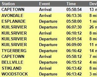 #Trainreport #NorthernLineCT   Please see the current trains operating to and fr… 47686118 2869262869765947 881657237116813312 n 320x254
