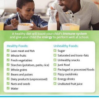 22 January 2019  Boost your child's immune system  Children can catch colds at s… 50924326 2546200905455194 8946020439201677312 n 320x320