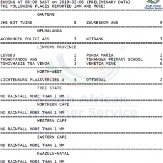24 hour #rainfall measured at 8:00 this morning. 51466852 962331163970207 859177648872488960 n 320x320