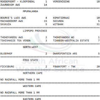 24 hour #rainfall measured at 8:00 this morning. 53513224 978427615693895 3074730395300790272 n 320x320