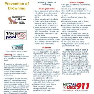 Prevention of Drowning, safety information E-flyer. 54729781 2230159330338524 7678308593510121472 o 320x320