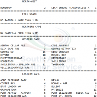 24 hour #rainfall measured at 8:00 this morning. 55514055 989007314635925 8672244182779166720 o 320x320