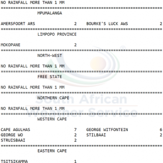 24 hour #rainfall measured at 8:00 this morning. 55545416 985839754952681 5827229232836640768 n 320x320