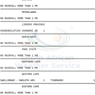 24 hour #rainfall measured at 8:00 this morning. 55666843 991918917678098 5666018339755917312 n 320x320