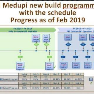 #EskomBriefing: Phakamani Hadebe says we are on track with Medupi and Kusile and… 56673017 2744867018873358 8255850440621555712 n 320x320