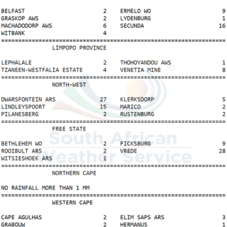 24 hour #rainfall measured at 8:00 this morning.   How much rainfall did you mea… 57253429 999180436951946 7749196109607600128 n 320x320