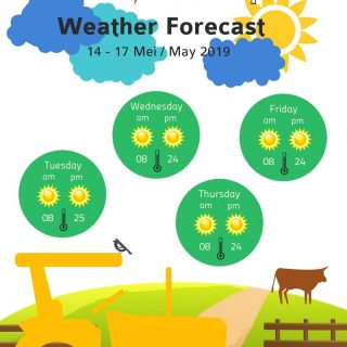 Here is the weather forecast for those attending #NAMPO2019 at Bothaville, FS fr… 60030923 1016724148530908 7622862773331951616 o 320x320