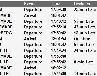 #Trainreport #NorthernLineCT   Please see the current trains operating to and fr… 60428862 3241055799253317 1400782864668164096 n 320x252