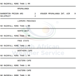 24 hour #rainfall measured at 8:00 this morning. 61399416 1027359630800693 3107834761972809728 n 320x320