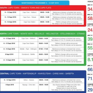 MAINTENANCE Metrorail maintenance schedule 01 d1000 320x320
