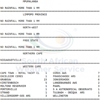 24 hour #rainfall measured at 8:00 this morning. 64485563 1035954149941241 586178592551993344 n 320x320