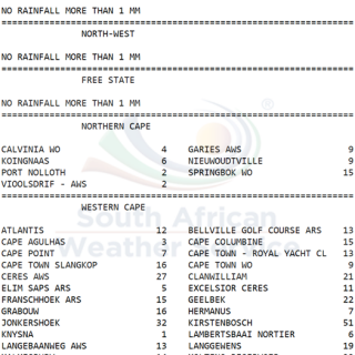 24 hour #rainfall measured at 8:00 this morning.   How much did you measure? 66028971 1049695285233794 5518326350160592896 o 320x320