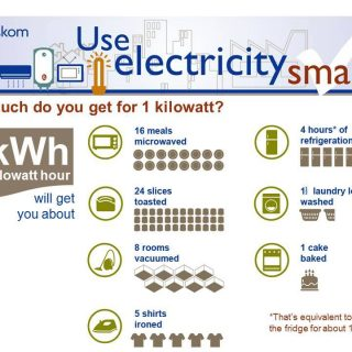 How much do you get for 1 Kilowatt?  #UseElectricitySmartly 66279062 2928724470487611 2183463808809304064 o 320x320