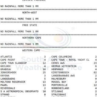 24 hour #rainfall measured at 8:00 this morning.   How much did you measure? 66344613 1053336974869625 3255619209329115136 n 320x320