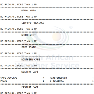 24 hour #rainfall measured at 8:00 this morning. 66360024 1051474265055896 2214352560767107072 n 320x320