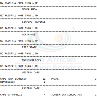 24 hour #rainfall measured at 8:00 this morning. 66387558 1054028421467147 1388907082526228480 n 320x320