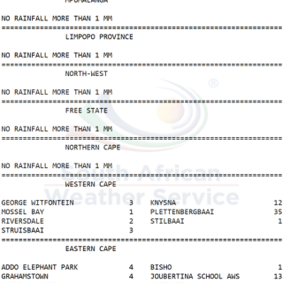 24 hour #rainfall measured at 8:00 this morning.   How much did you measure? 67199498 1062152883988034 4765932188245950464 n 320x320