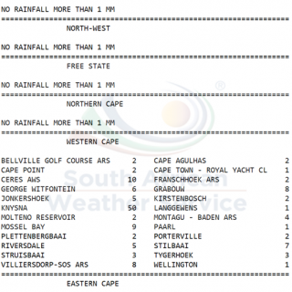 24 hour #rainfall measured at 8:00 this morning.  How much did you measure? 67232499 1061591837377472 1179378404365959168 o 320x320