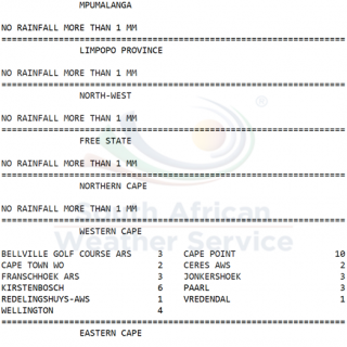 24 hour #rainfall measured at 8:00 this morning.   How much did you measure? 67580315 1068996056637050 7782848252113584128 n 320x320