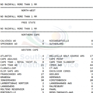 24 hour #rainfall measured at 8:00 this morning.    How much did you measure? 67894502 1068311240038865 4117738395403288576 o 320x320