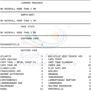 24 hour #rainfall measured at 8:00 this morning.   How much did you measure? 68676363 1075781329291856 7549351483188183040 n 320x320