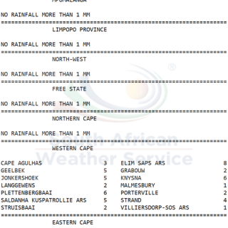 24 hour #rainfall measured at 8:00 this morning.    How much did you measure? 69139509 1086186151584707 3887962068883603456 n 320x320